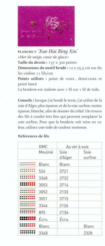 http://www.archive-host2.com/membres/images/1336321151/mth/livres/Pivoines/planche_V/planche-V_texte.jpg