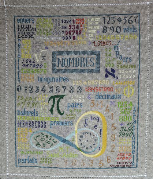 http://www.archive-host2.com/membres/images/1336321151/tableaux/nombres/nombres_500.jpg